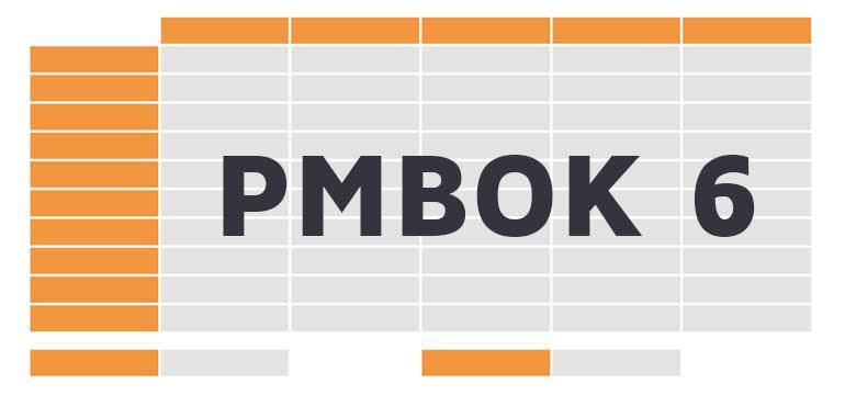 Imagen entrada Mapa de procesos pmbok 6 blog QuizPM