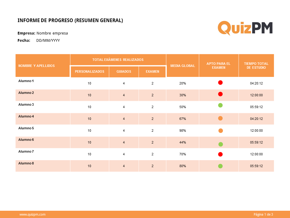 Informe_progreso_Quizpm_1