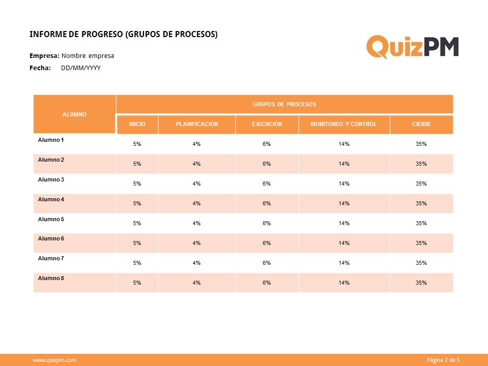 Informe_progreso_Quizpm_2