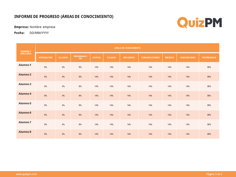Informe_progreso_Quizpm_3